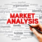 importance of market analysis
